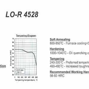Lohmann LO-R 4528 Stainless Steel (N690 Equivalent)