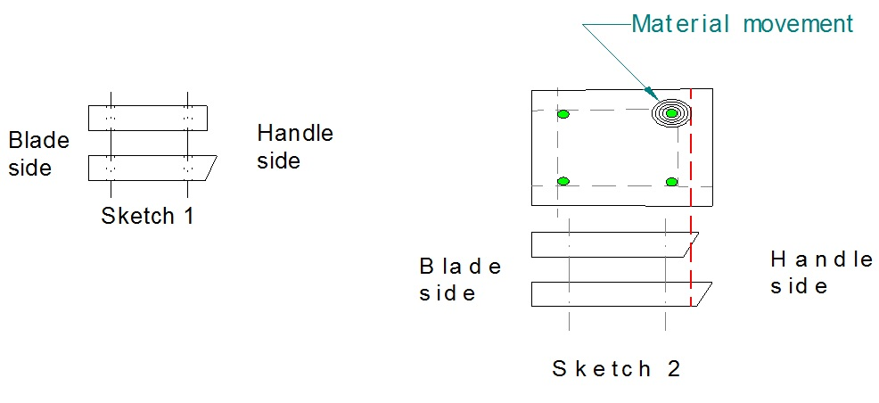BolsterFittingTut Sketch1and2 How to Fit Knife Bolsters Correctly 1